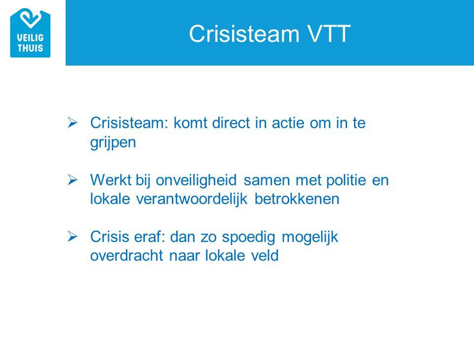Crisisteam VTT Crisisteam: komt direct in actie om in te grijpen