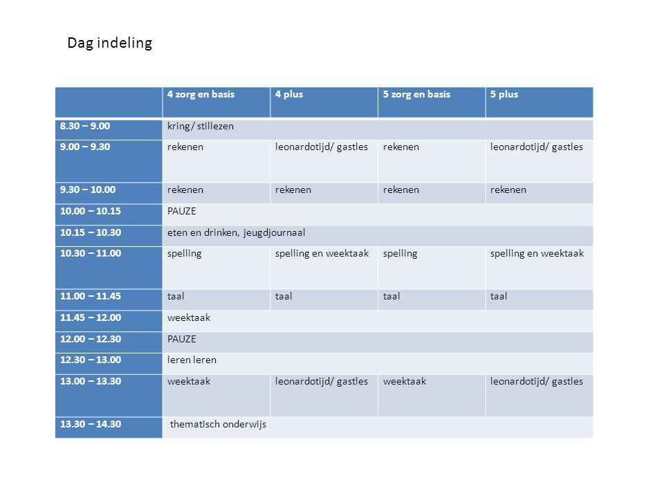 Dag indeling 4 zorg en basis 4 plus 5 zorg en basis 5 plus 8.30 – 9.00