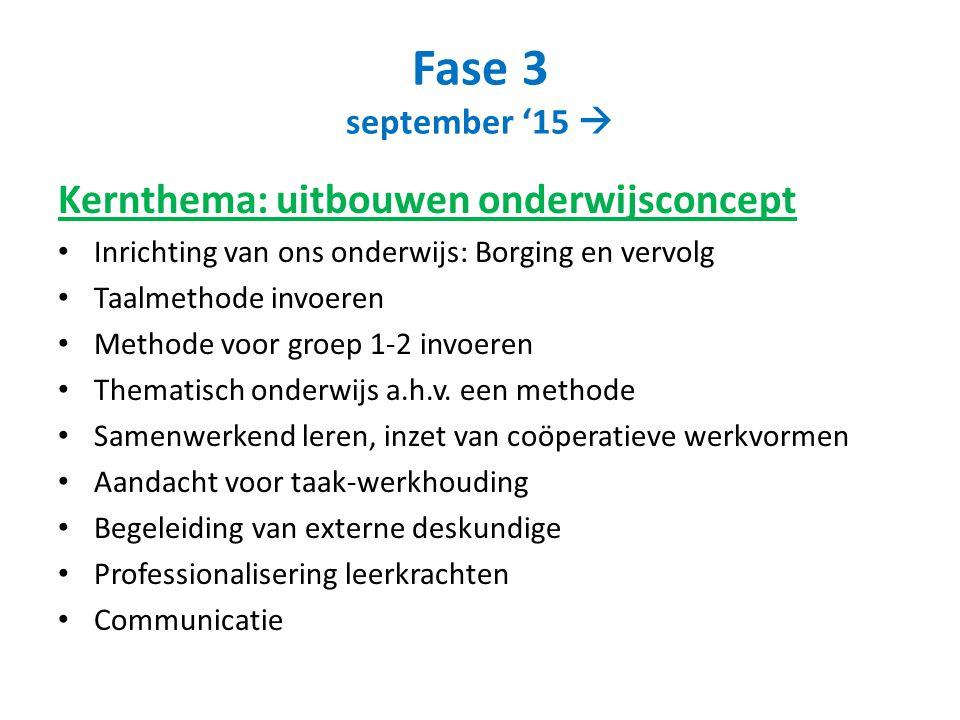 Fase 3 september '15  Kernthema: uitbouwen onderwijsconcept