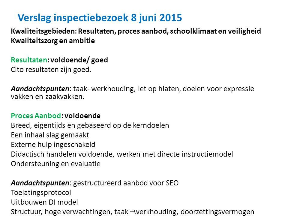 Verslag inspectiebezoek 8 juni 2015