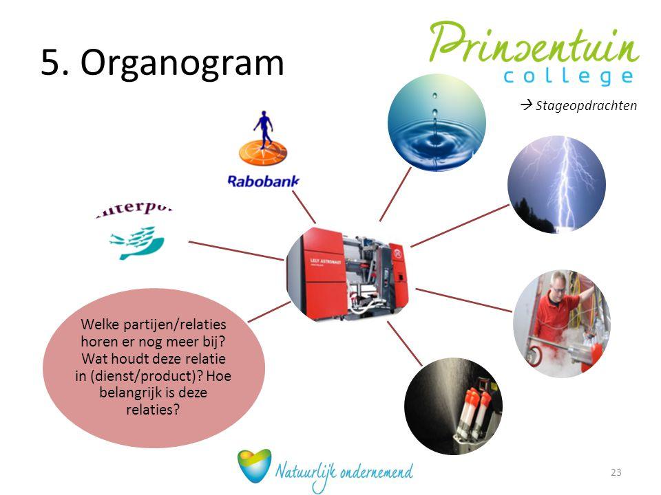 5. Organogram  Stageopdrachten