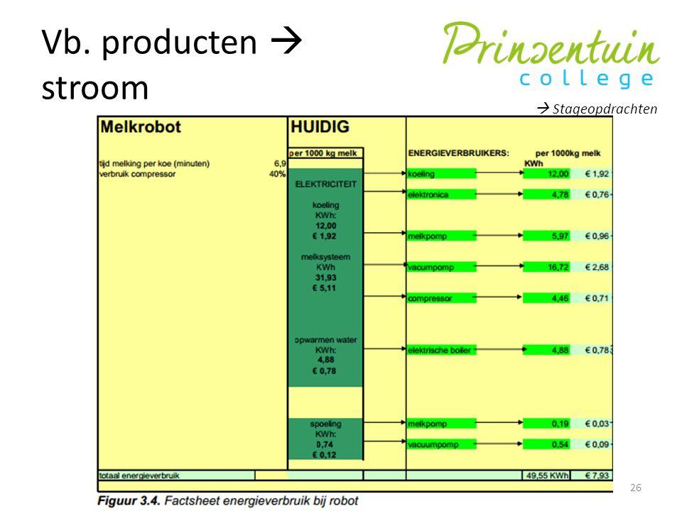 Vb. producten  stroom  Stageopdrachten