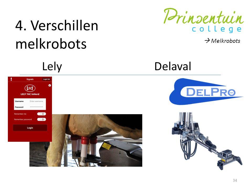 4. Verschillen melkrobots
