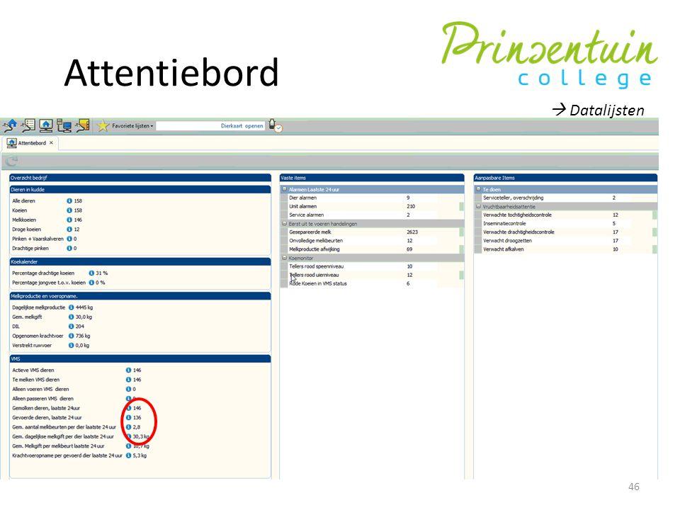Attentiebord  Datalijsten Koppel prestatie indicatoren.