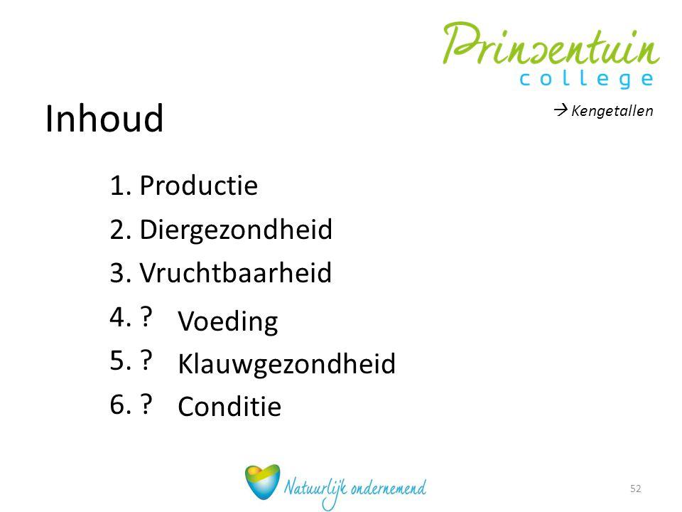 Inhoud 1. Productie 2. Diergezondheid 3. Vruchtbaarheid 4. 5. 6.