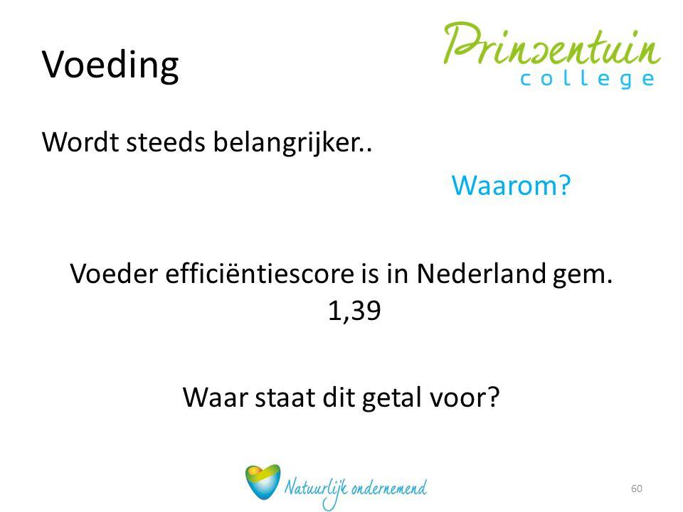 Voeding Wordt steeds belangrijker.. Waarom Voeder efficiëntiescore is in Nederland gem. 1,39 Waar staat dit getal voor