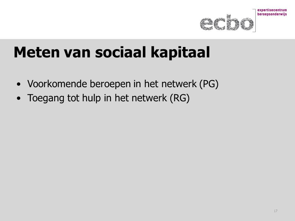 Meten van sociaal kapitaal