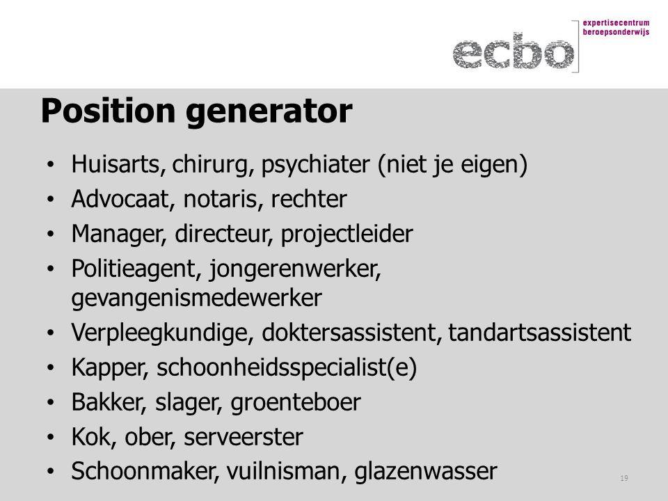 Position generator Huisarts, chirurg, psychiater (niet je eigen)
