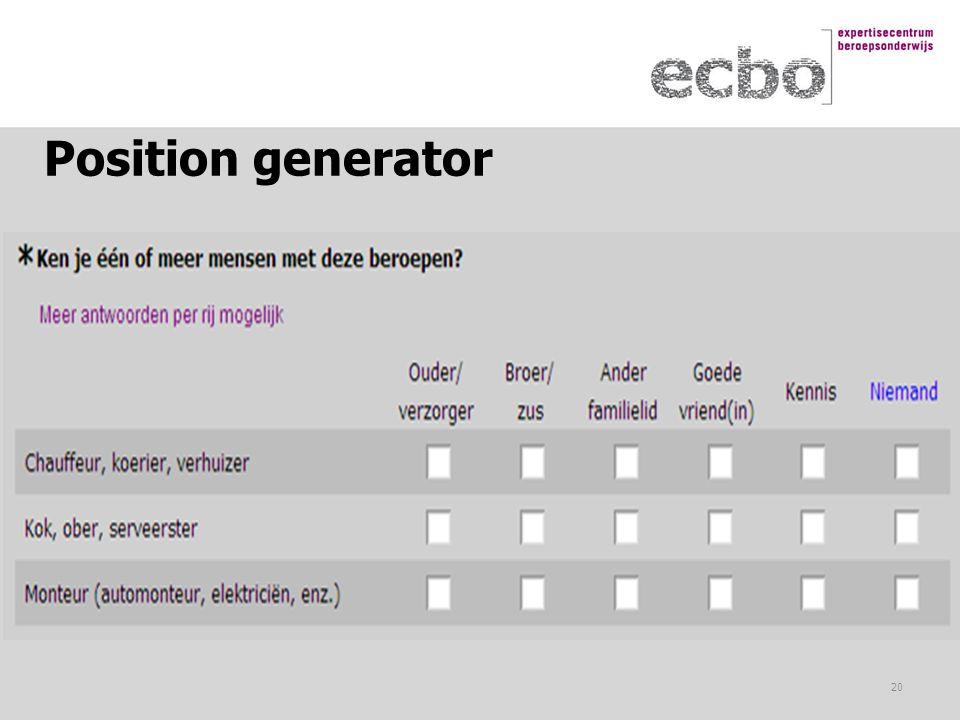 Position generator In de vragenlijst ziet de position generator er zo uit.