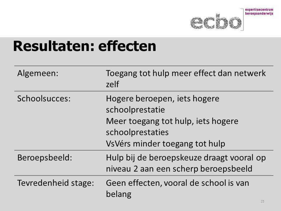 Resultaten: effecten Algemeen: