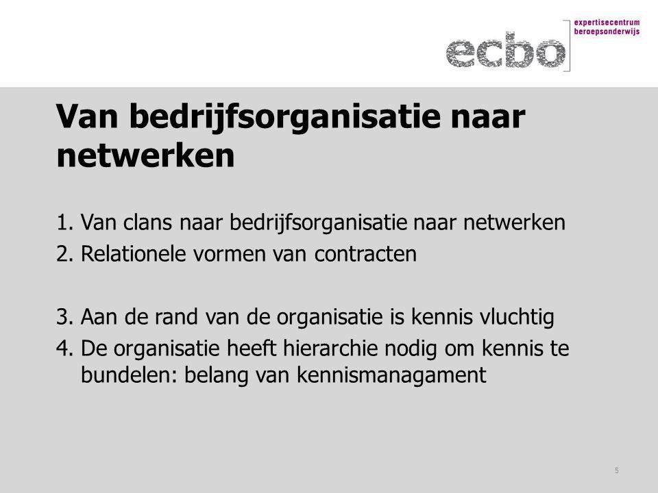 Van bedrijfsorganisatie naar netwerken