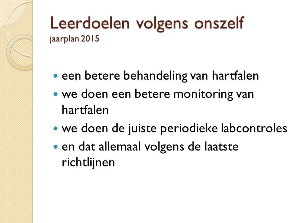 Leerdoelen volgens onszelf jaarplan 2015