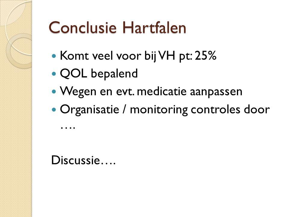 Conclusie Hartfalen Komt veel voor bij VH pt: 25% QOL bepalend