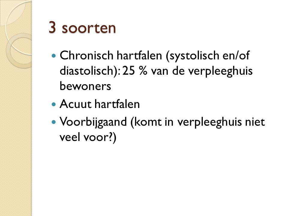 3 soorten Chronisch hartfalen (systolisch en/of diastolisch): 25 % van de verpleeghuis bewoners. Acuut hartfalen.