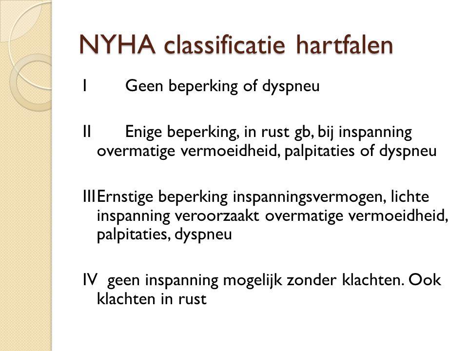 NYHA classificatie hartfalen