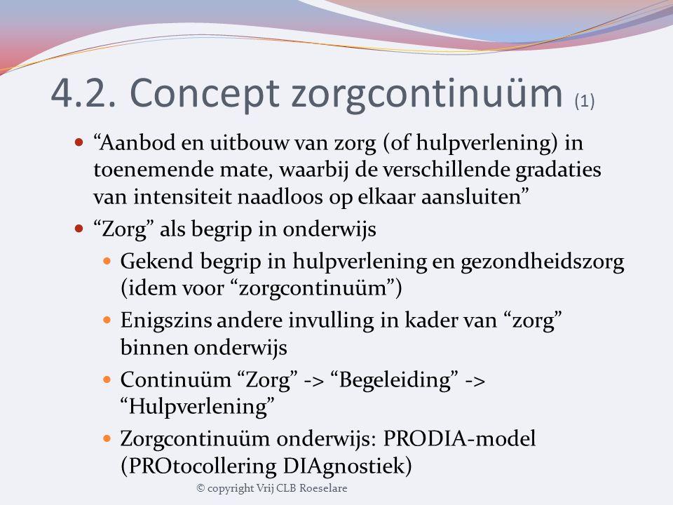4.2. Concept zorgcontinuüm (1)