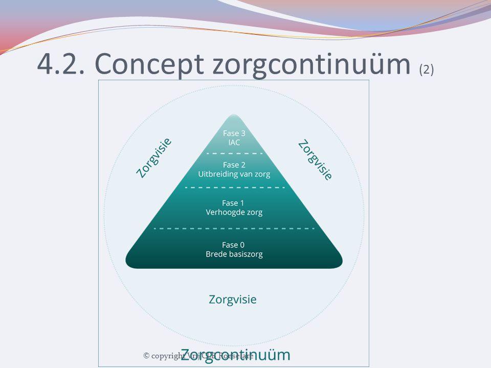 4.2. Concept zorgcontinuüm (2)