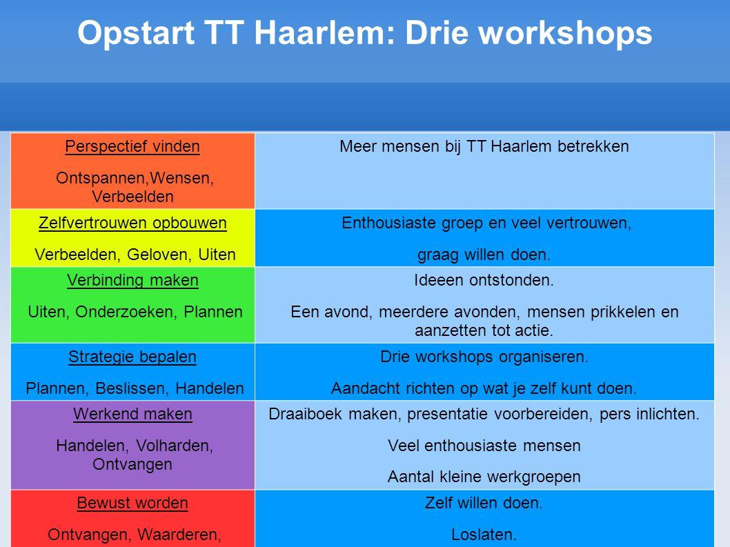 Opstart TT Haarlem: Drie workshops