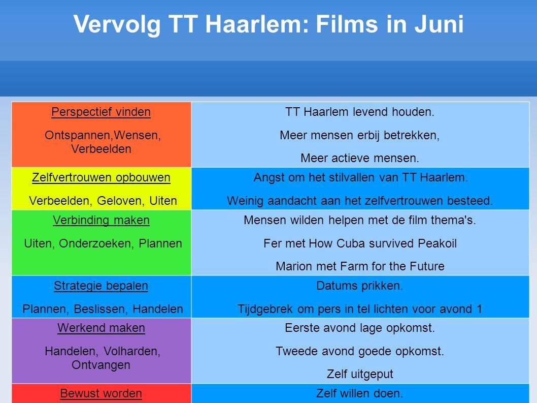 Vervolg TT Haarlem: Films in Juni