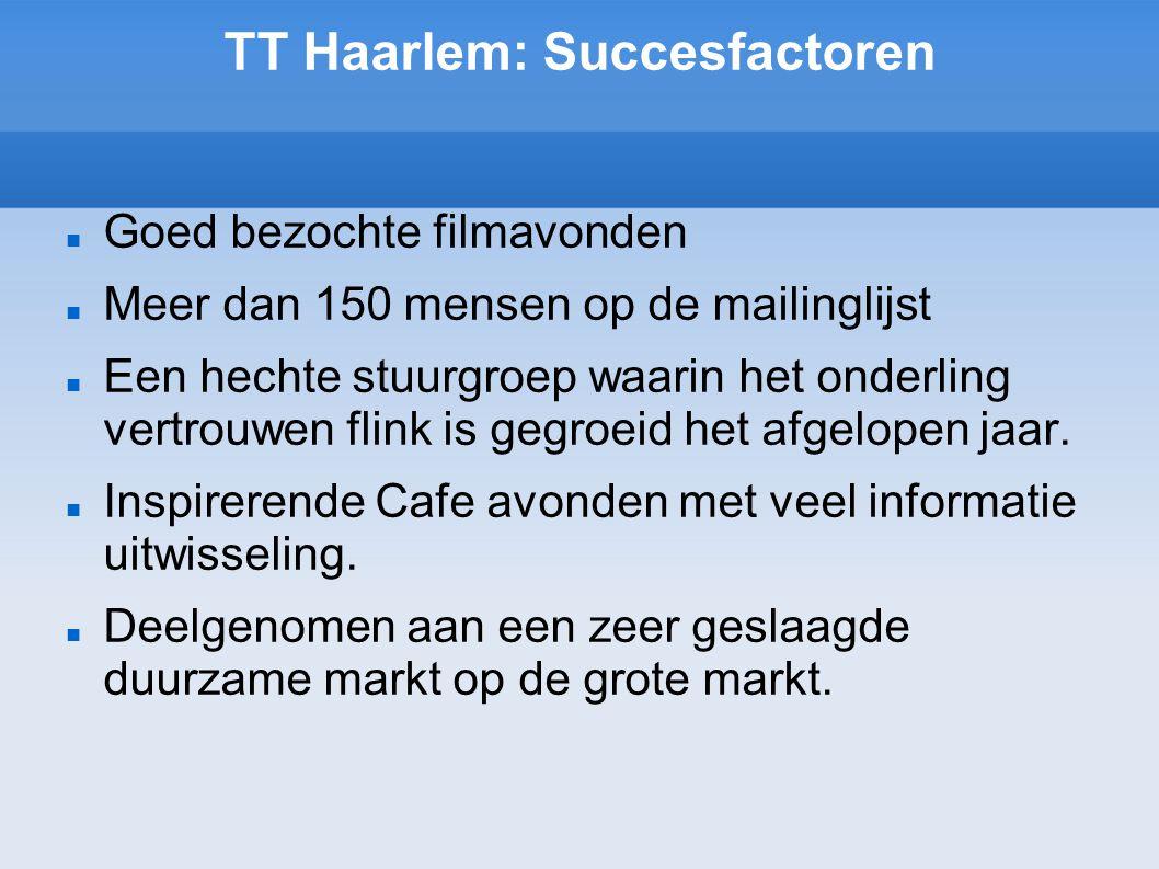 TT Haarlem: Succesfactoren