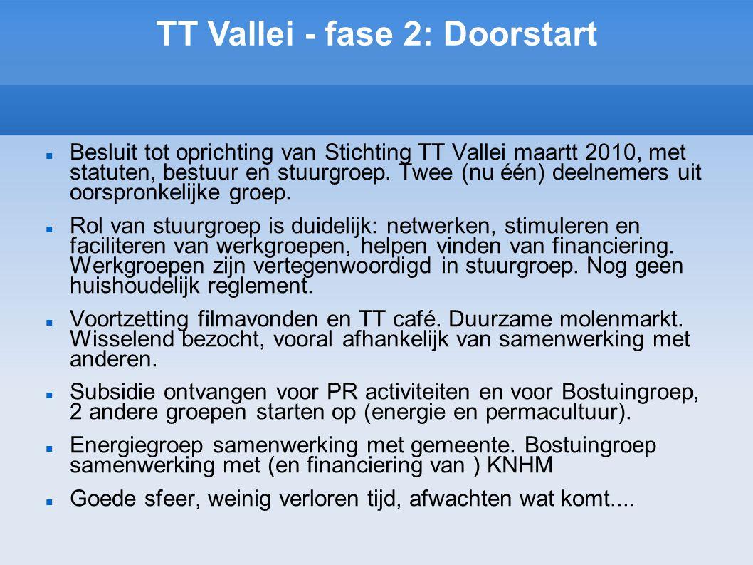 TT Vallei - fase 2: Doorstart