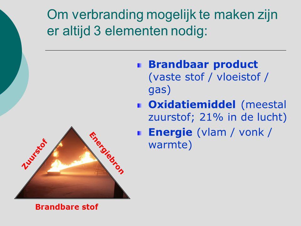 Om verbranding mogelijk te maken zijn er altijd 3 elementen nodig: