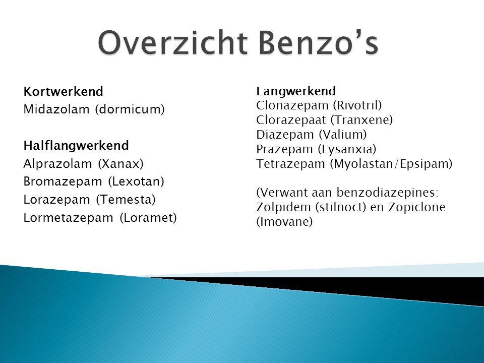 Overzicht Benzo's Kortwerkend Midazolam (dormicum) Halflangwerkend