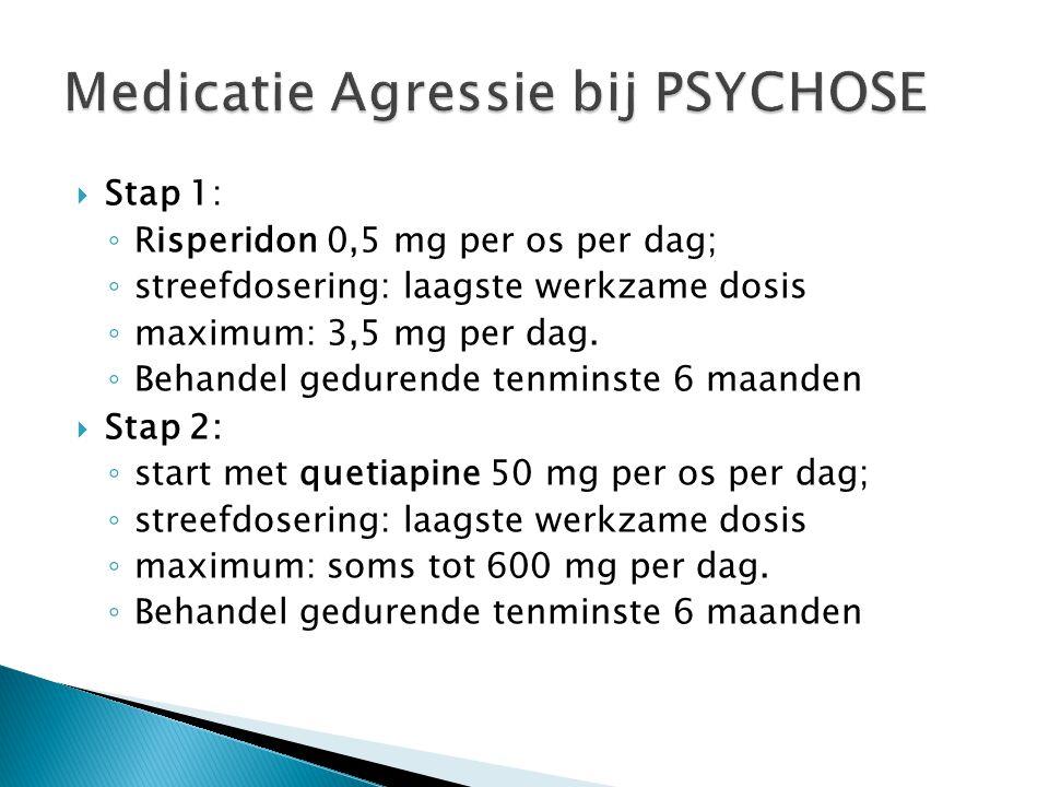 Medicatie Agressie bij PSYCHOSE