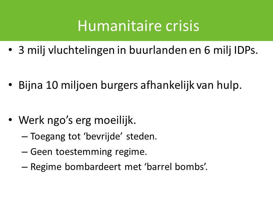 Humanitaire crisis 3 milj vluchtelingen in buurlanden en 6 milj IDPs.