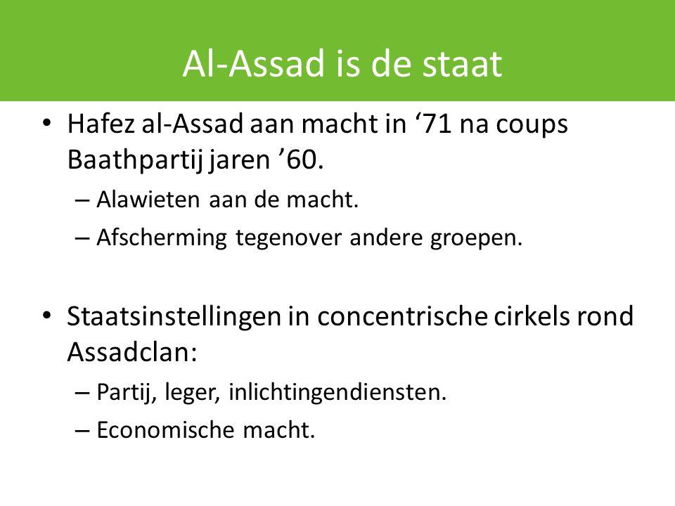 Al-Assad is de staat Hafez al-Assad aan macht in '71 na coups Baathpartij jaren '60. Alawieten aan de macht.