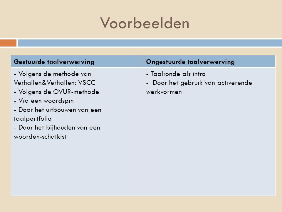 Voorbeelden Gestuurde taalverwerving Ongestuurde taalverwerving