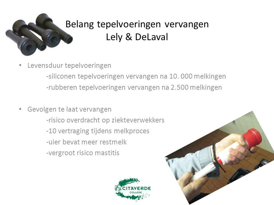 Belang tepelvoeringen vervangen Lely & DeLaval