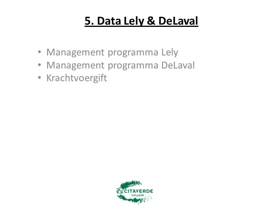 Management programma Lely Management programma DeLaval Krachtvoergift