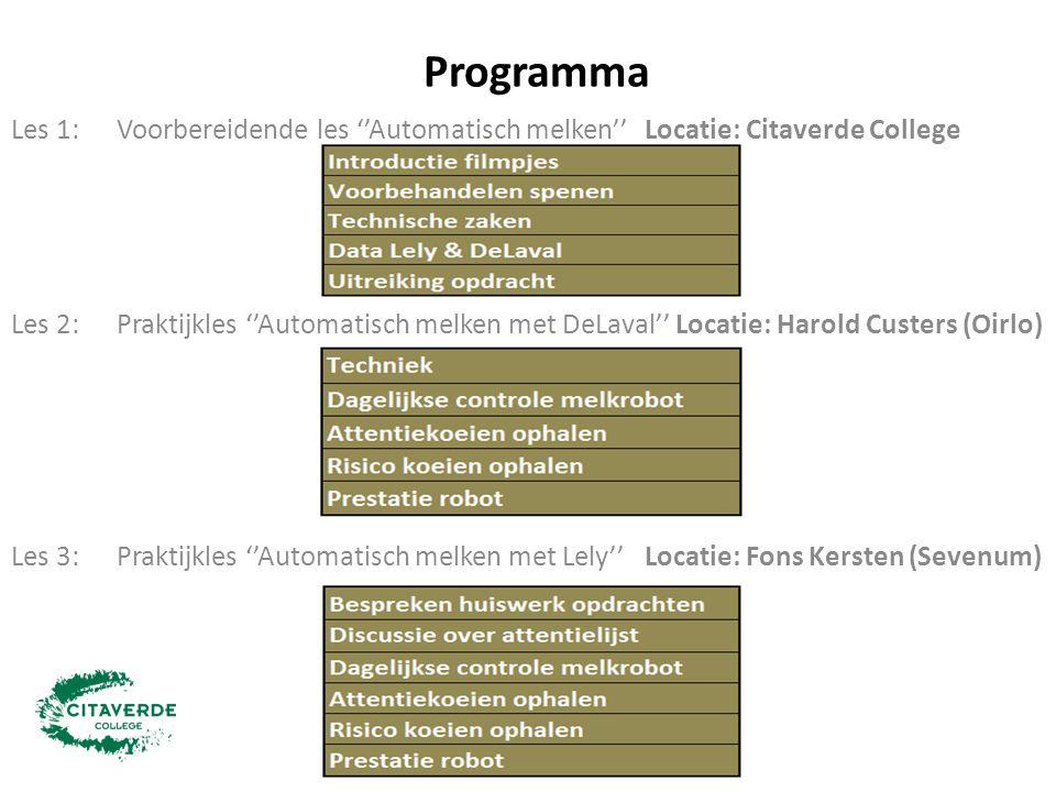 Programma Les 1: Voorbereidende les ''Automatisch melken'' Locatie: Citaverde College.
