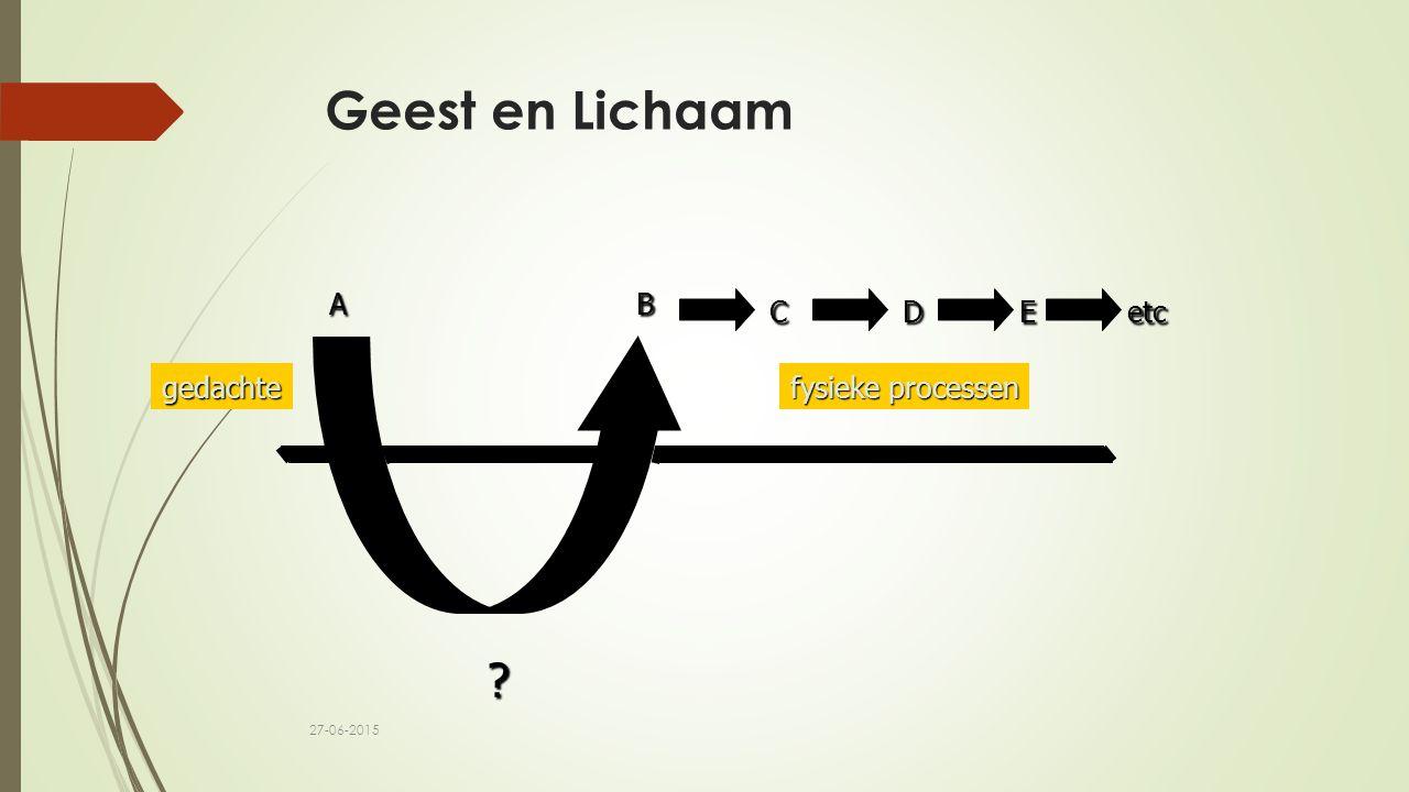 Geest en Lichaam A B C D E etc gedachte fysieke processen 27-06-2015