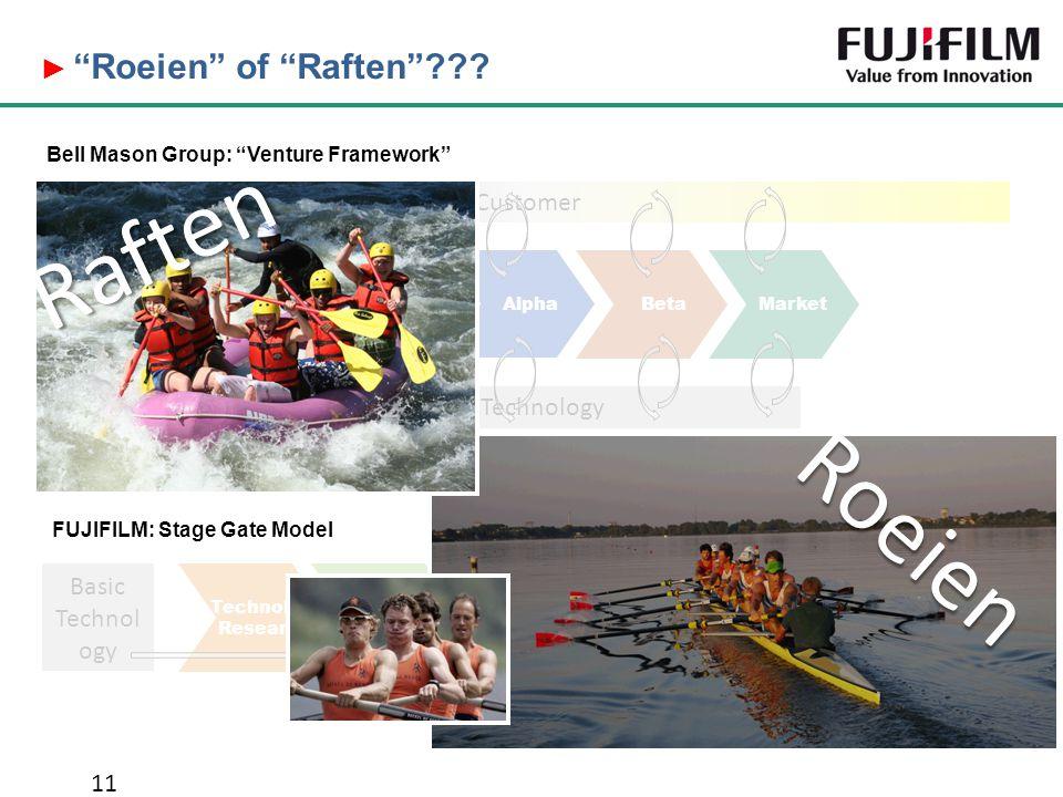 Raften Roeien Roeien of Raften Customer Basic Technology Basic