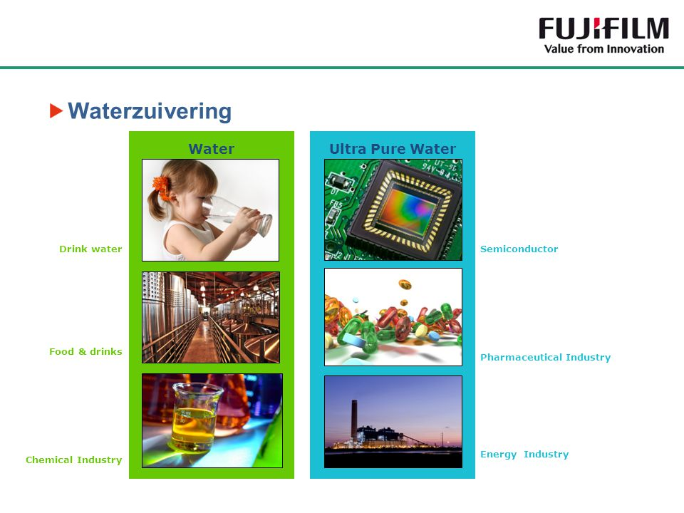 Waterzuivering Water Ultra Pure Water 14 Drink water Semiconductor
