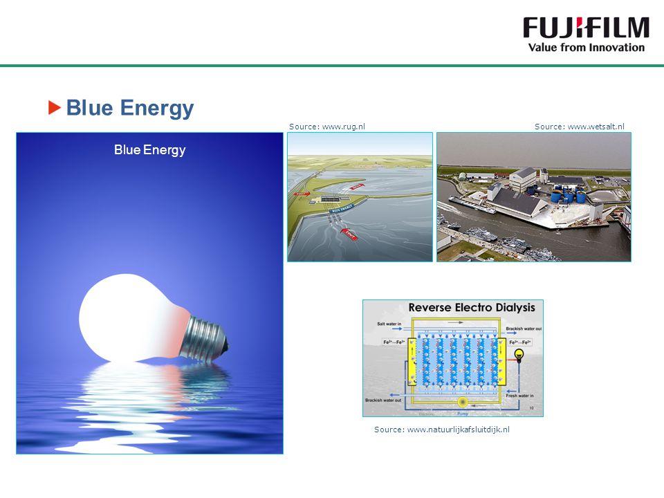 Blue Energy Blue Energy 15 Source: www.rug.nl Source: www.wetsalt.nl