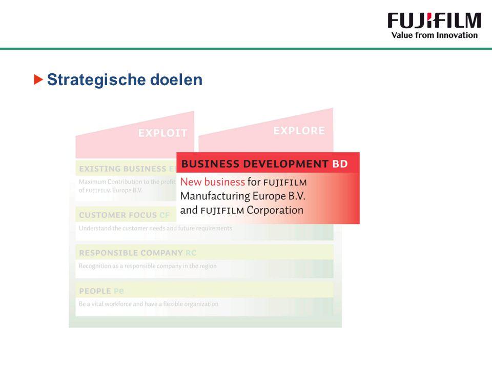 Strategische doelen 8