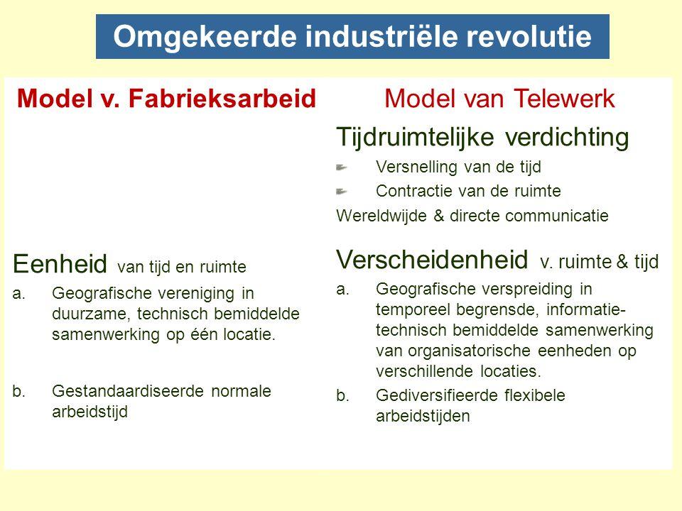 Omgekeerde industriële revolutie