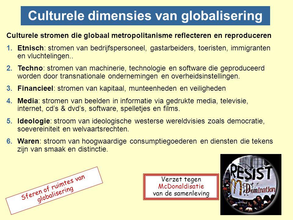 Culturele dimensies van globalisering