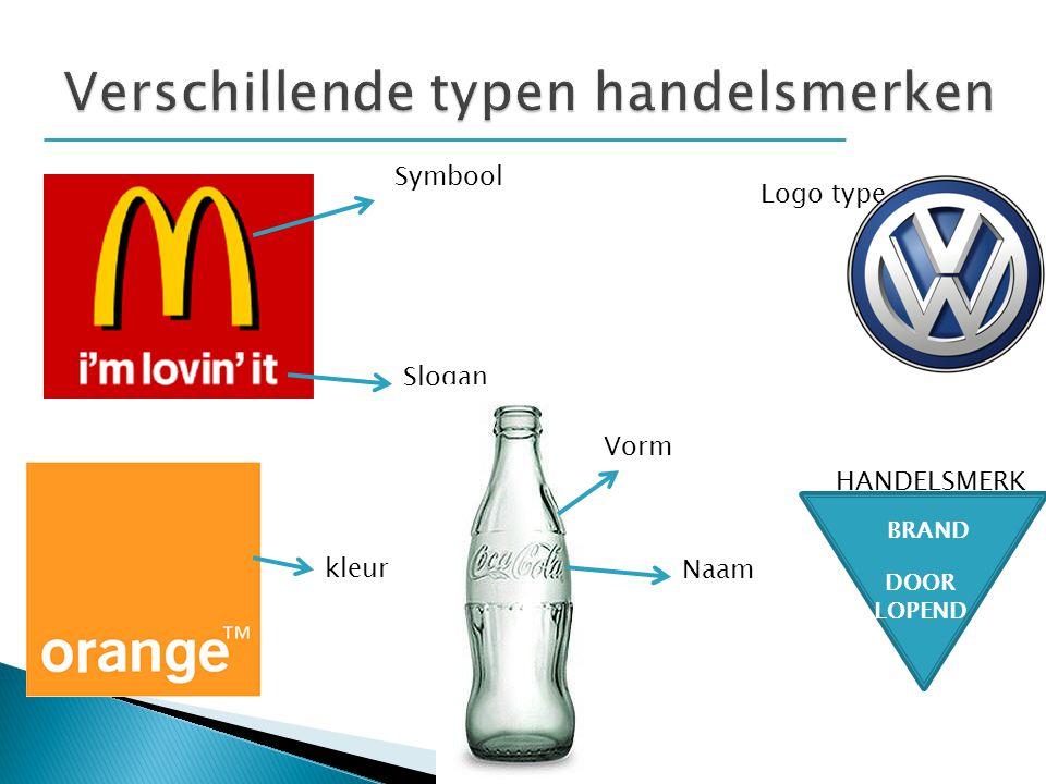 Verschillende typen handelsmerken