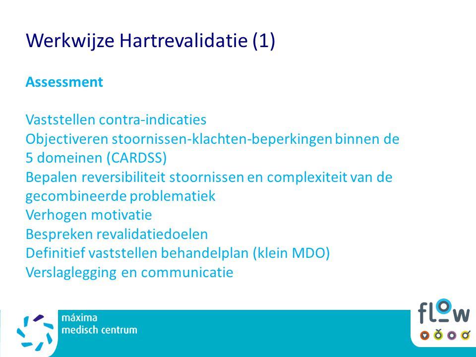Werkwijze Hartrevalidatie (1) Assessment