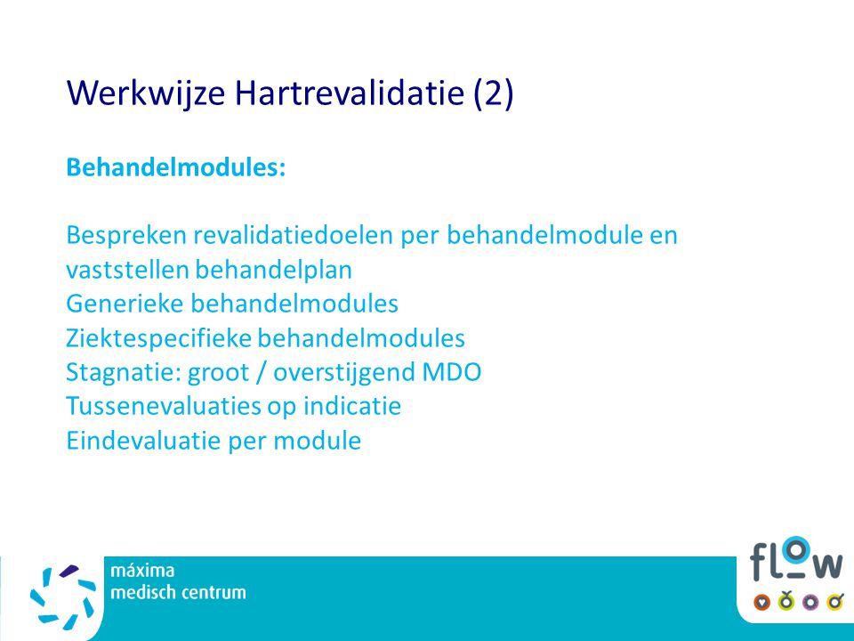 Werkwijze Hartrevalidatie (2) Behandelmodules: