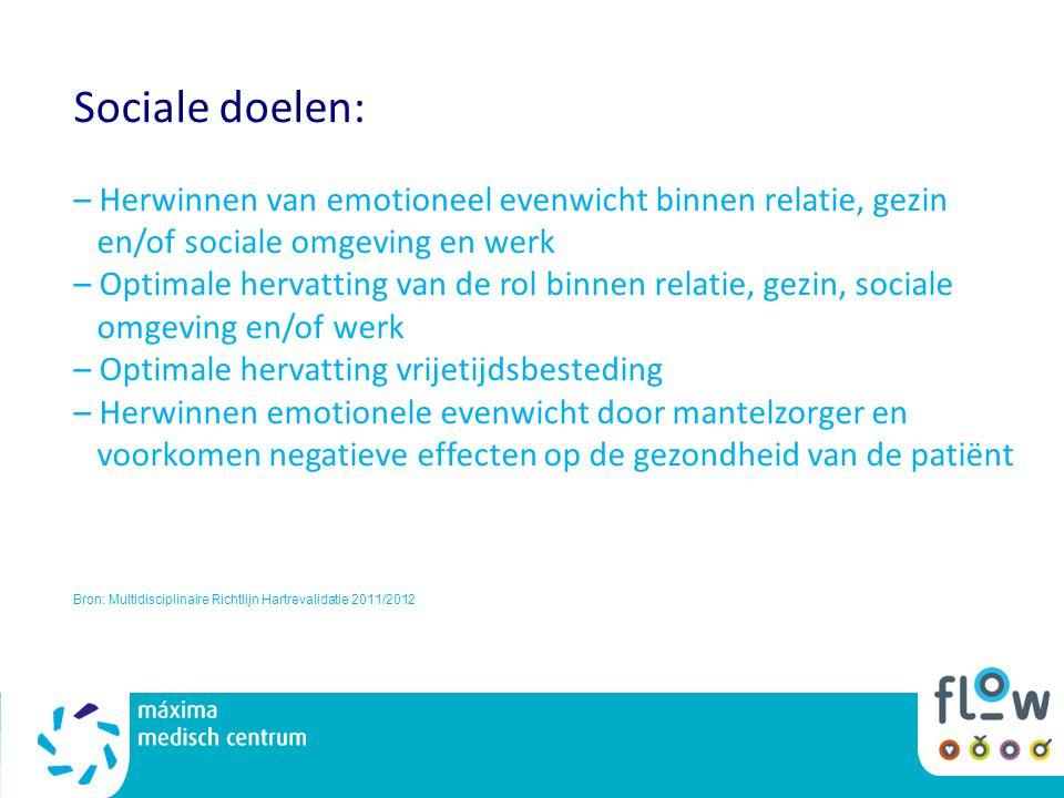 Sociale doelen: – Herwinnen van emotioneel evenwicht binnen relatie, gezin