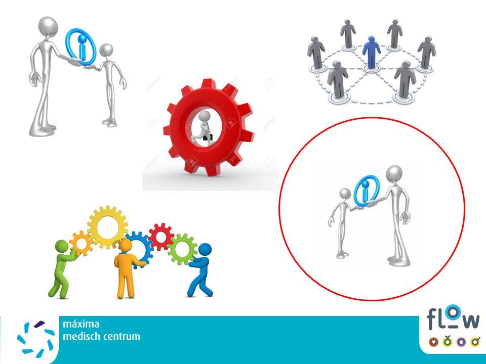 aanbieders van zorg samenwerken met andere partijen om ervoor te zorgen dat minder mensen uiteindelijk een chronische ziekte krijgen of opnieuw een incident krijgen;