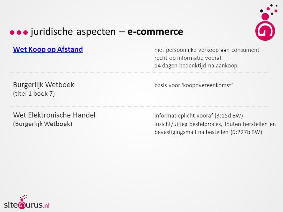 juridische aspecten – e-commerce