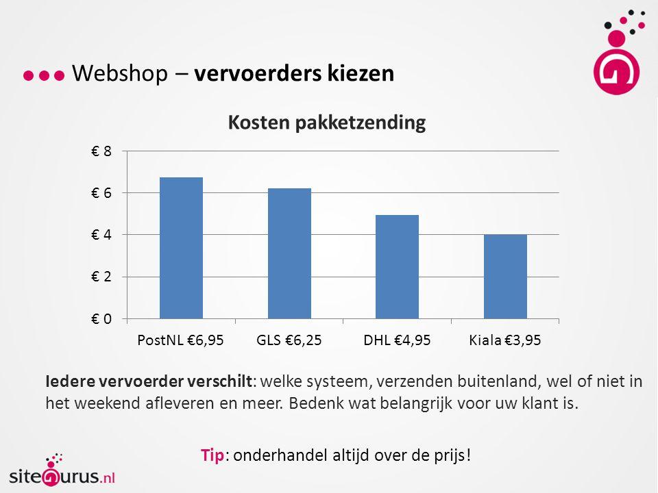 Webshop – vervoerders kiezen
