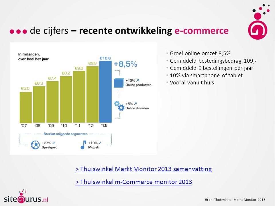 de cijfers – recente ontwikkeling e-commerce