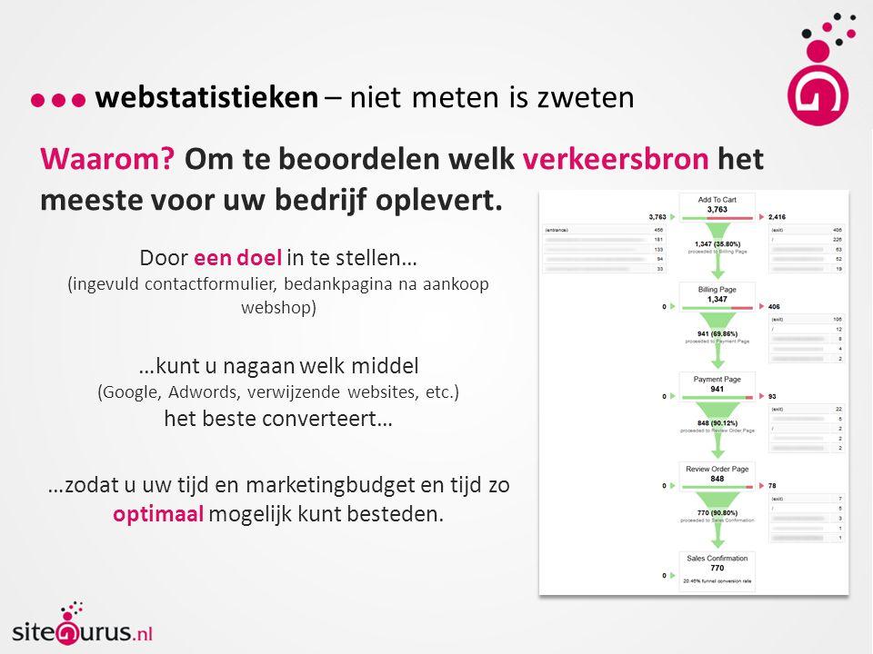 webstatistieken – niet meten is zweten